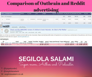 Comparison of Outbrain and Reddit