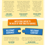 36 Ways to Promote Your Blog Posts [Infographic] by Hubspot