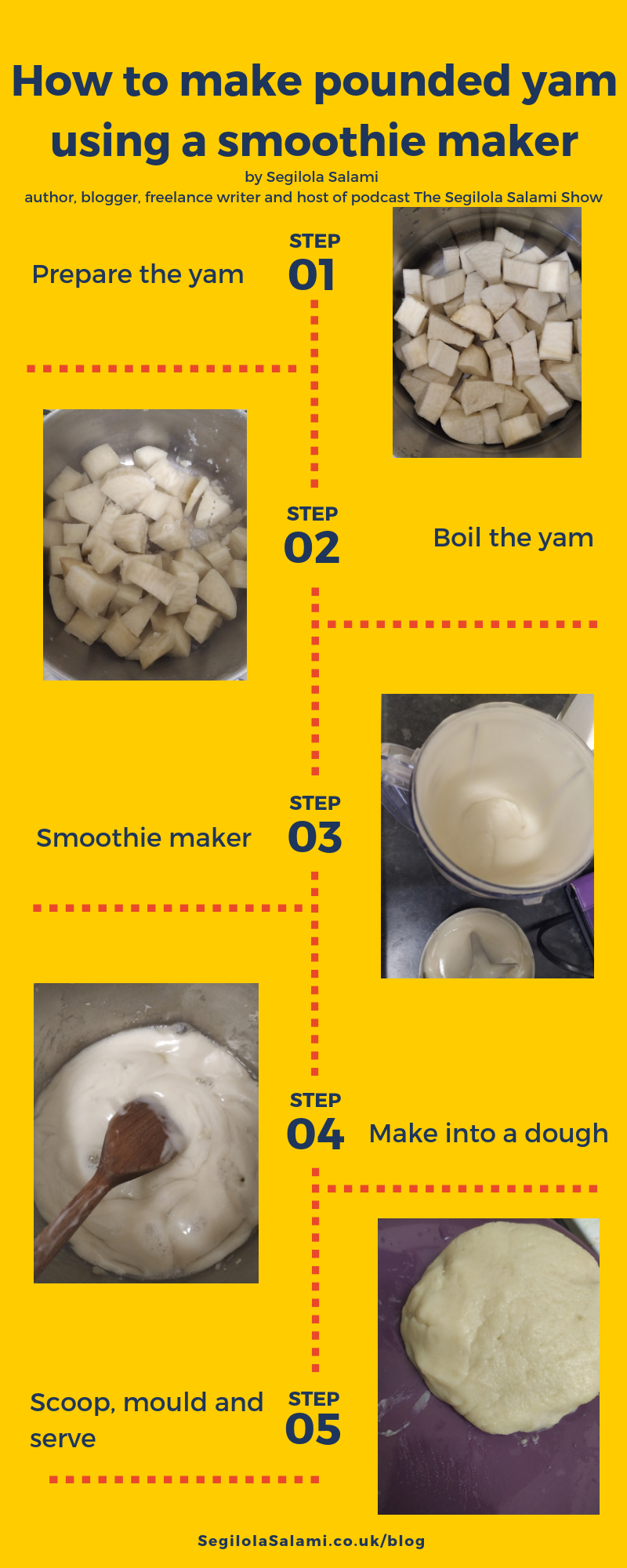 how to make pounded yam in a smoothie maker by Segilola Salami