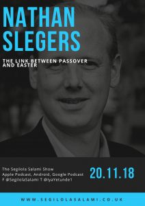 Nathan Slegers The Link between Passover and Easter poster
