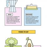 9 ways what you eat affects your skin