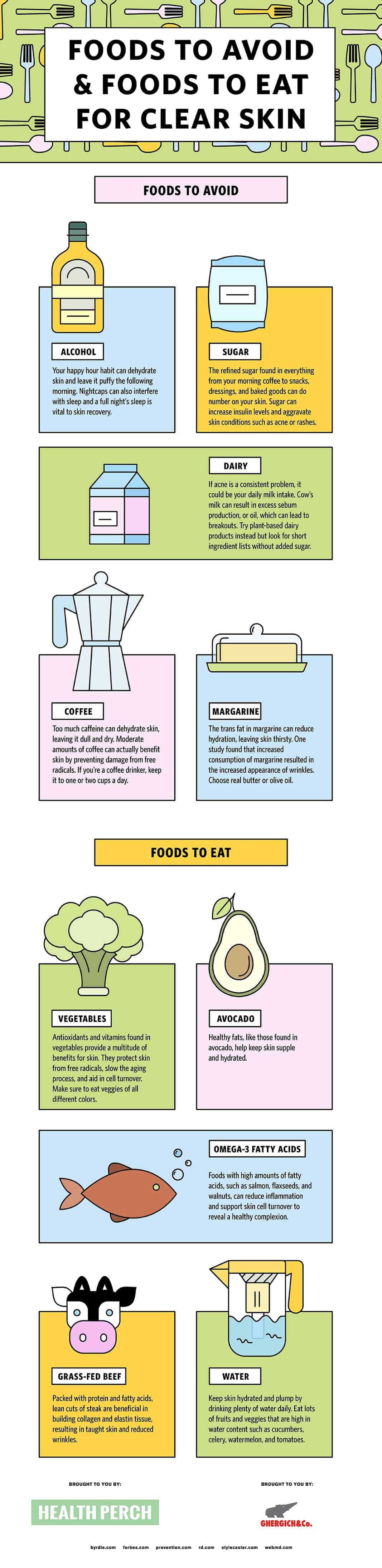 infographic healthy living Common Habits That Do a Number on Your Skin | 9 ways what you eat affects your skin