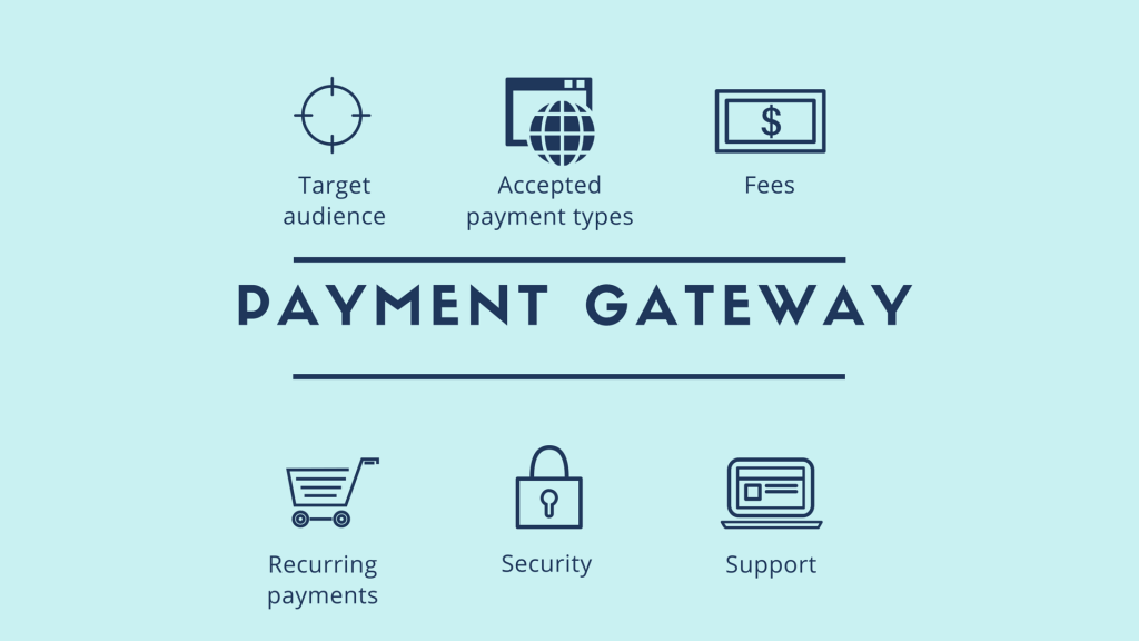 guest blog post on Payment Gateway Services