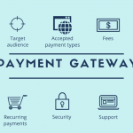 5 Reasons Why People are Wary of Payment Gateway Services