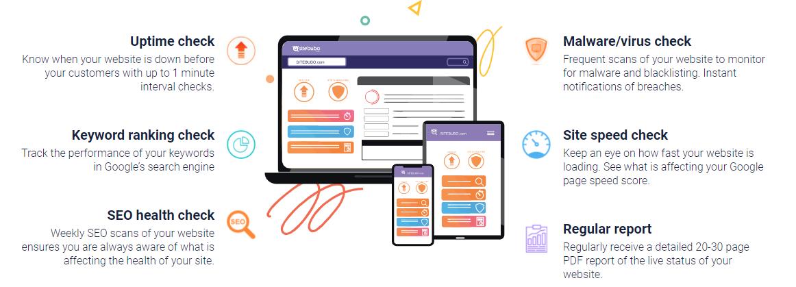 blog sitebubo website monitoring tool